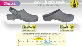 ESD Antistatic Clogs