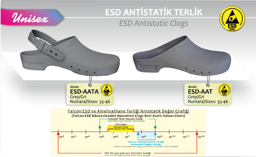 Antistatic ESD Shoes Rubber | Clean Room ESD Clogs Prices |
