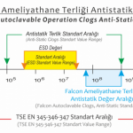 ESD-Antistatic-Clogs