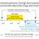 ESD-Antistatic-Clogs